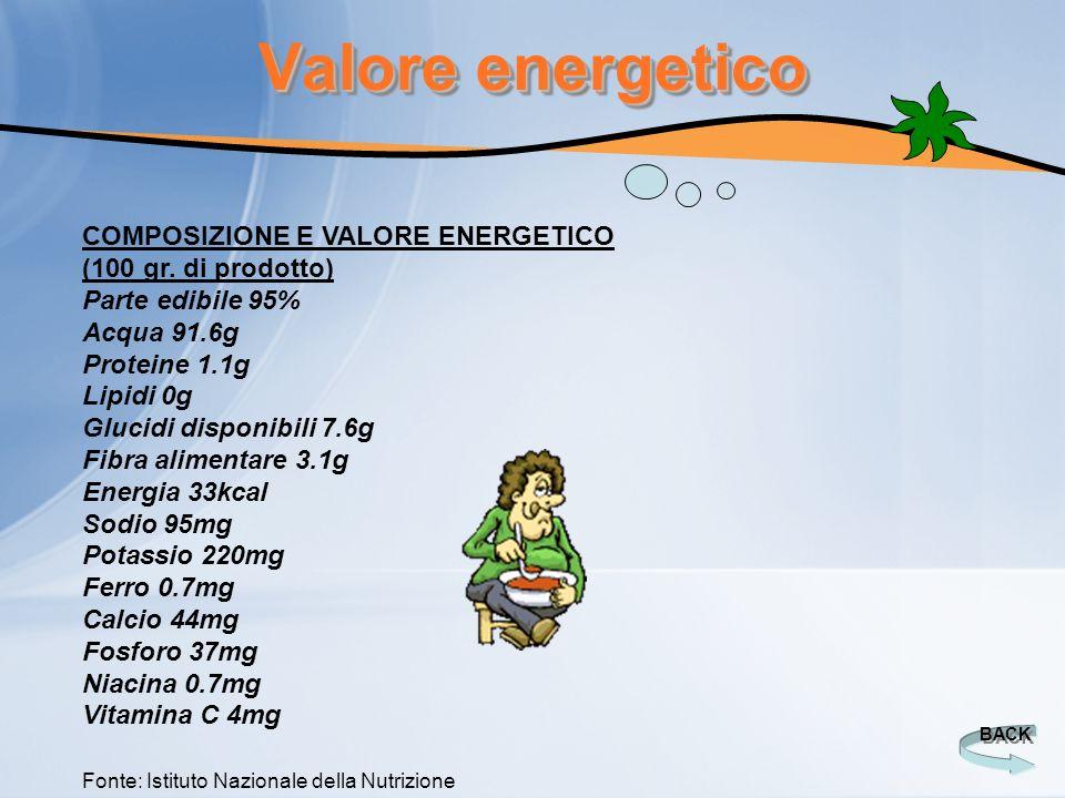 Valore energetico