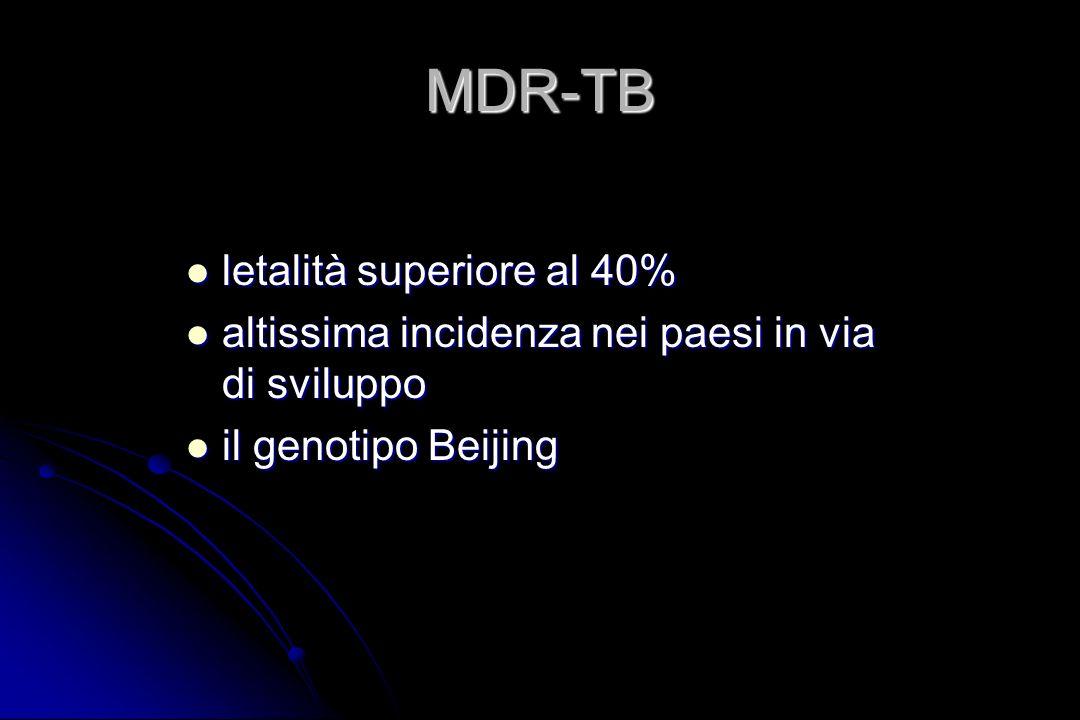 MDR-TB letalità superiore al 40%