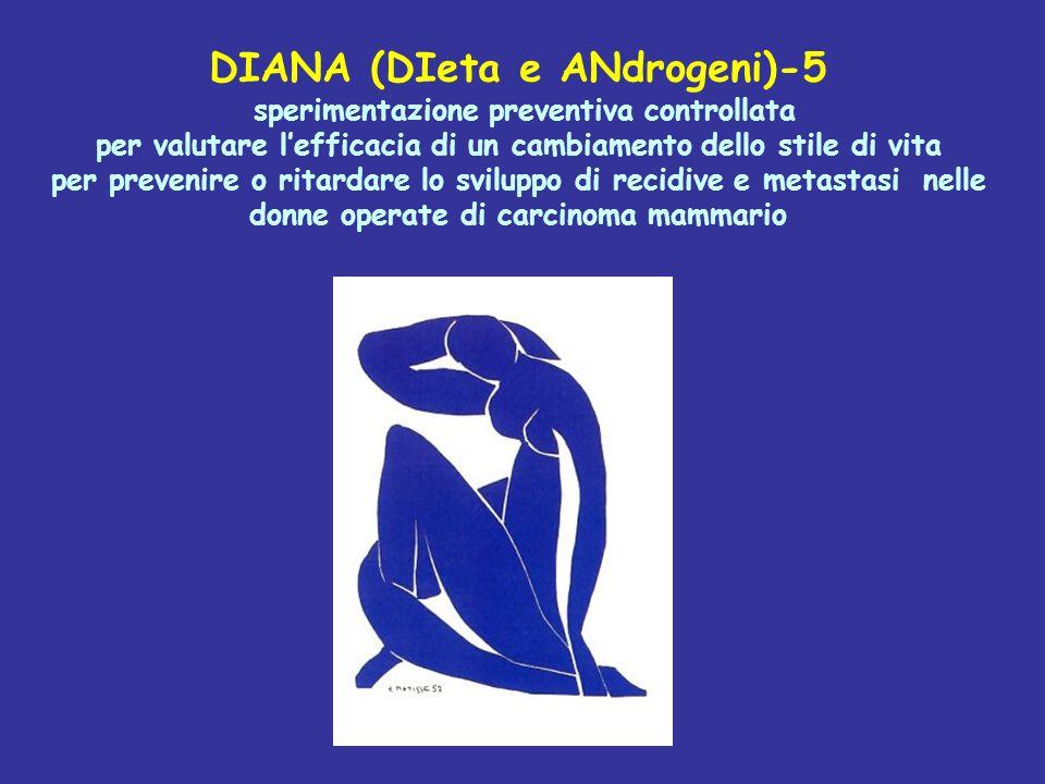 DIANA (DIeta e ANdrogeni)-5 sperimentazione preventiva controllata per valutare l'efficacia di un cambiamento dello stile di vita per prevenire o ritardare lo sviluppo di recidive e metastasi nelle donne operate di carcinoma mammario