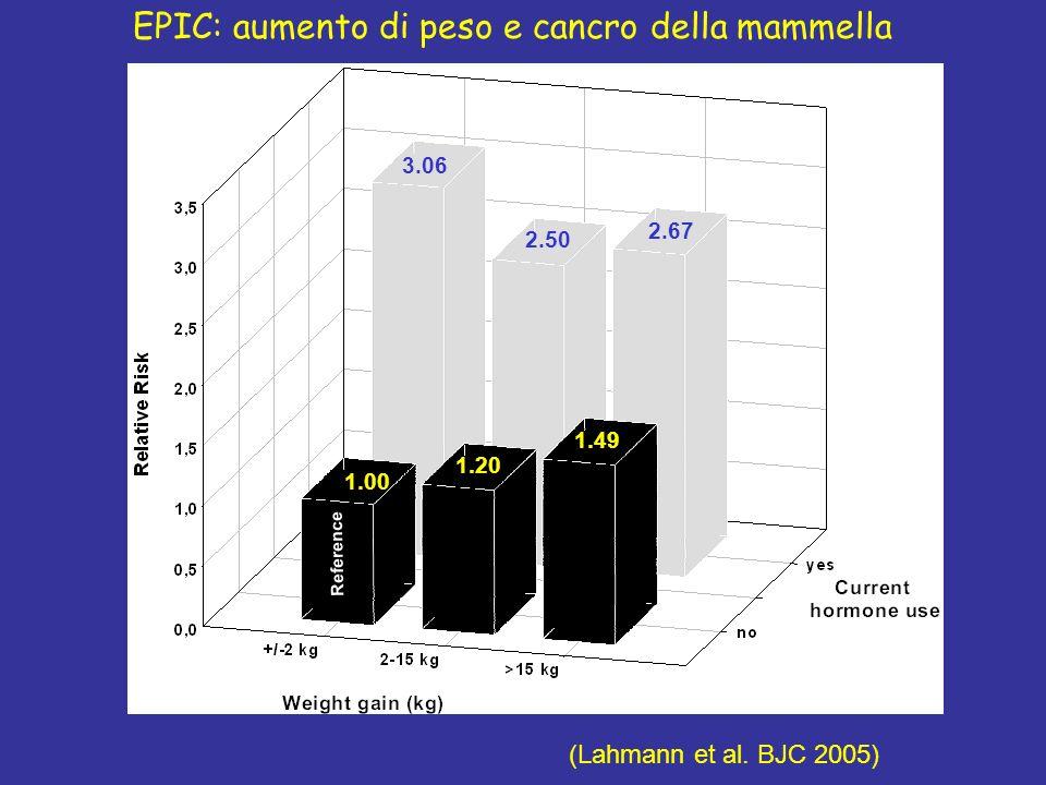 EPIC: aumento di peso e cancro della mammella