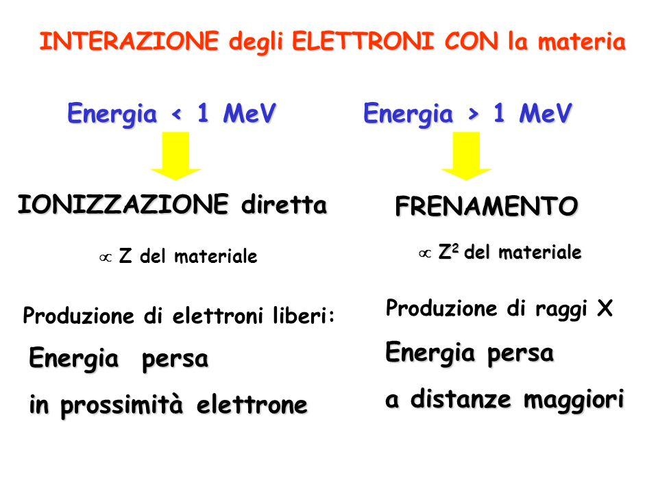 in prossimità elettrone