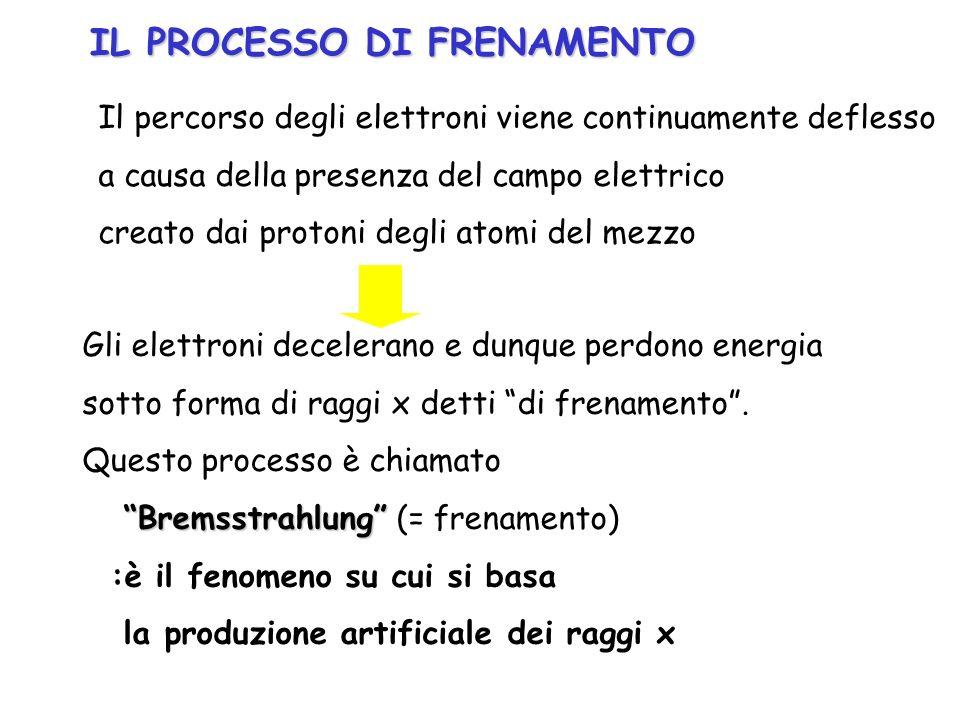 IL PROCESSO DI FRENAMENTO