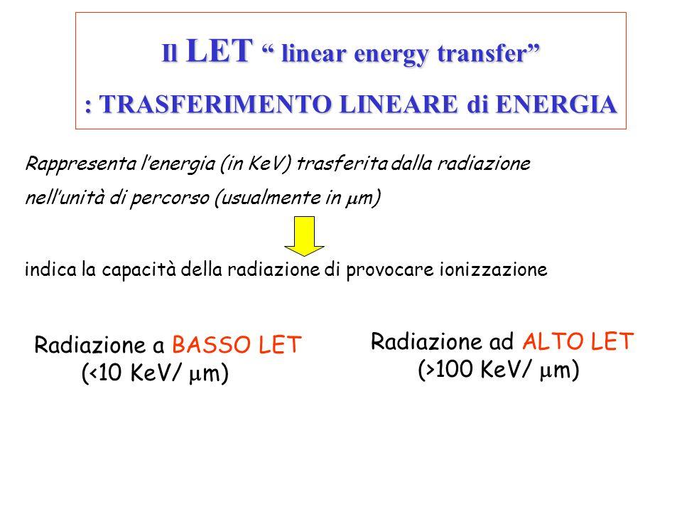 Il LET linear energy transfer : TRASFERIMENTO LINEARE di ENERGIA