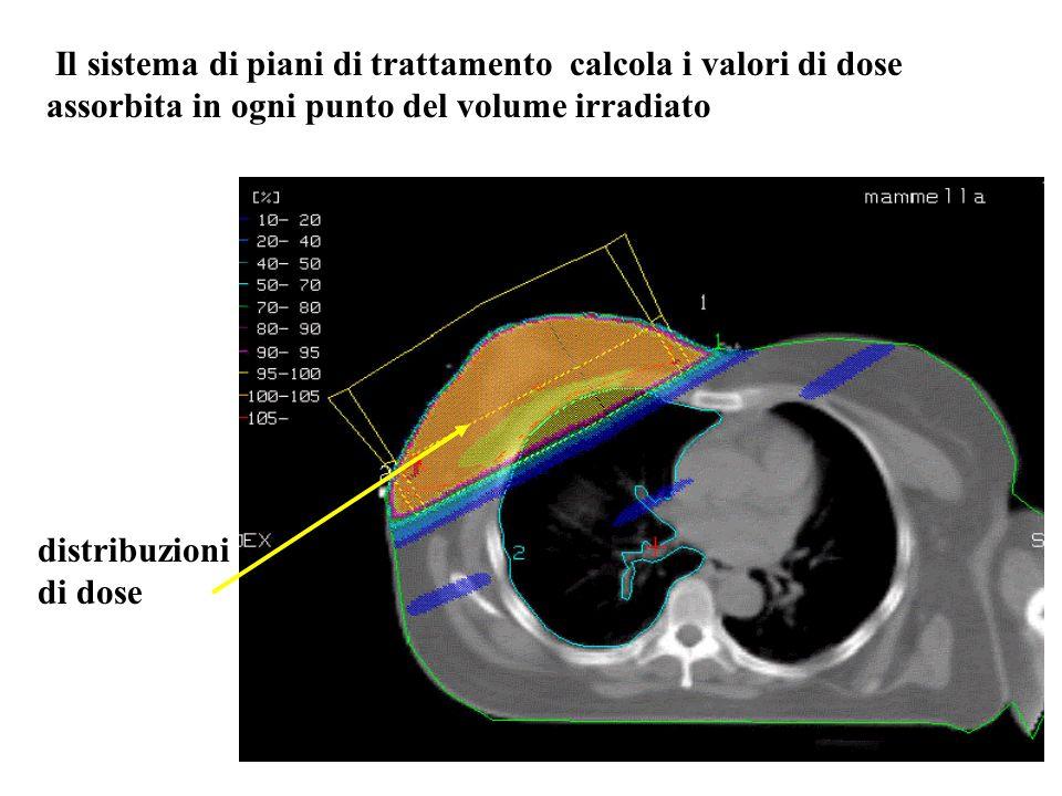Le onde elettromagnetiche ppt video online scaricare for Piani del sito online