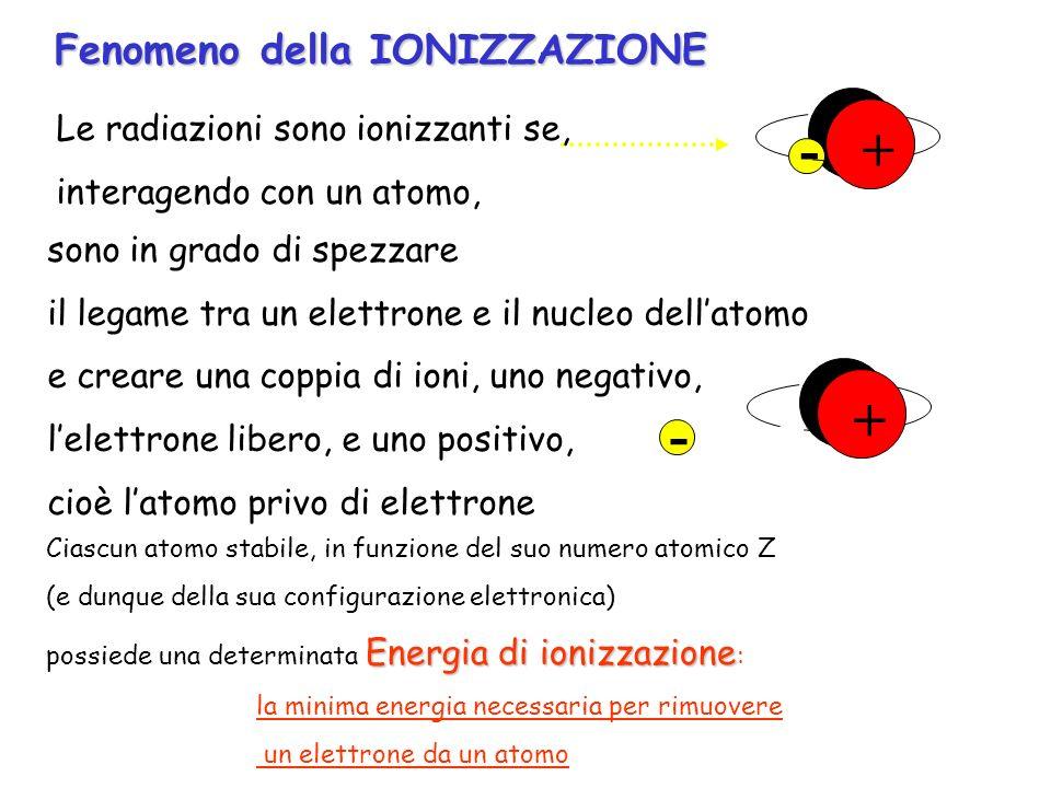 + - + - Fenomeno della IONIZZAZIONE Le radiazioni sono ionizzanti se,