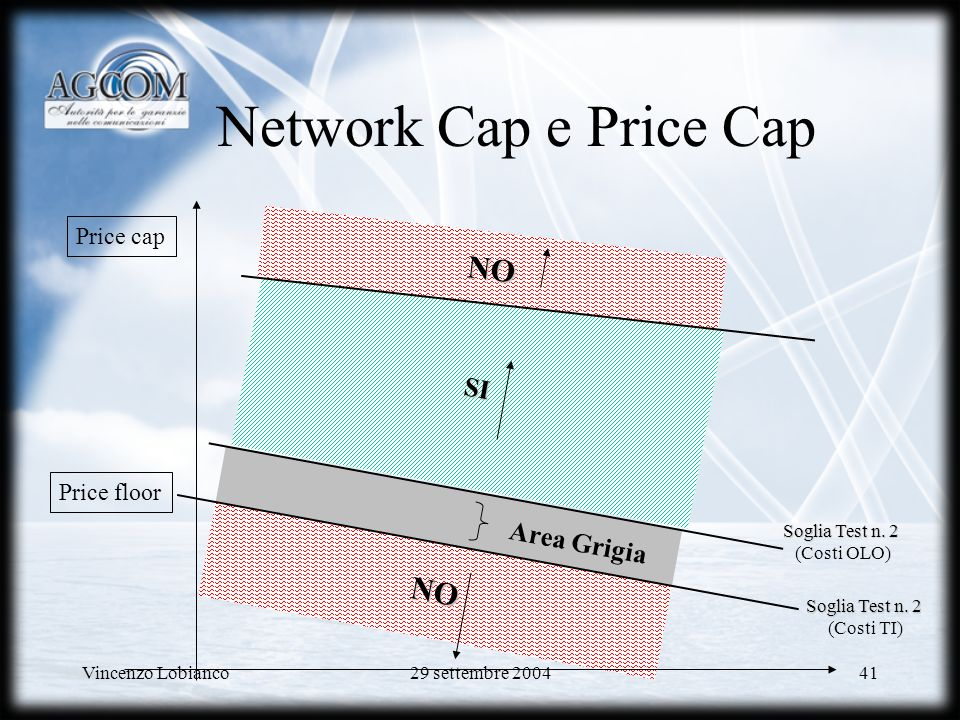 Network Cap e Price Cap NO NO SI Area Grigia Price cap Price floor