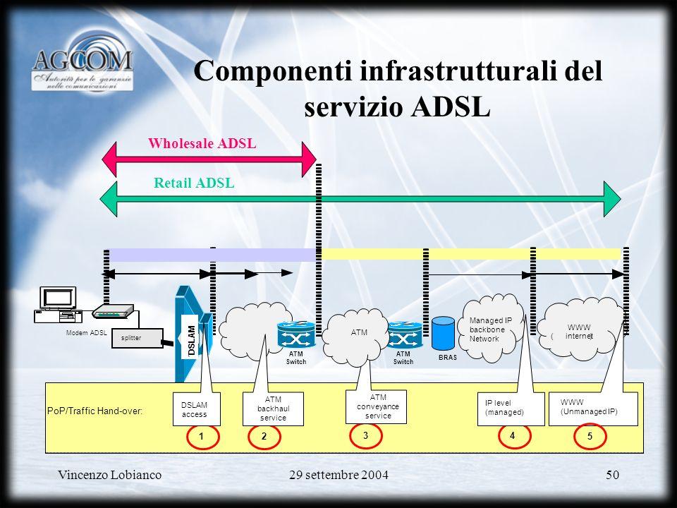Componenti infrastrutturali del servizio ADSL