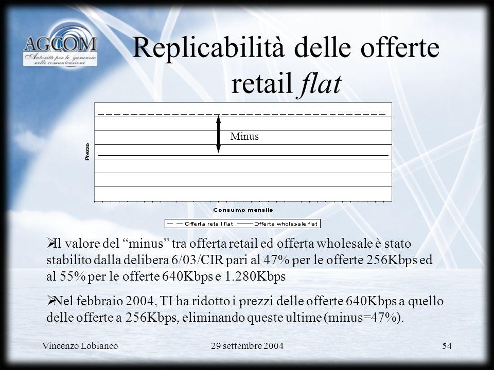 Replicabilità delle offerte retail flat