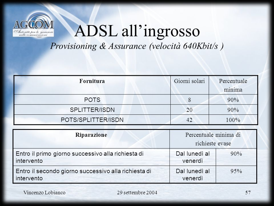 ADSL all'ingrosso Provisioning & Assurance (velocità 640Kbit/s )