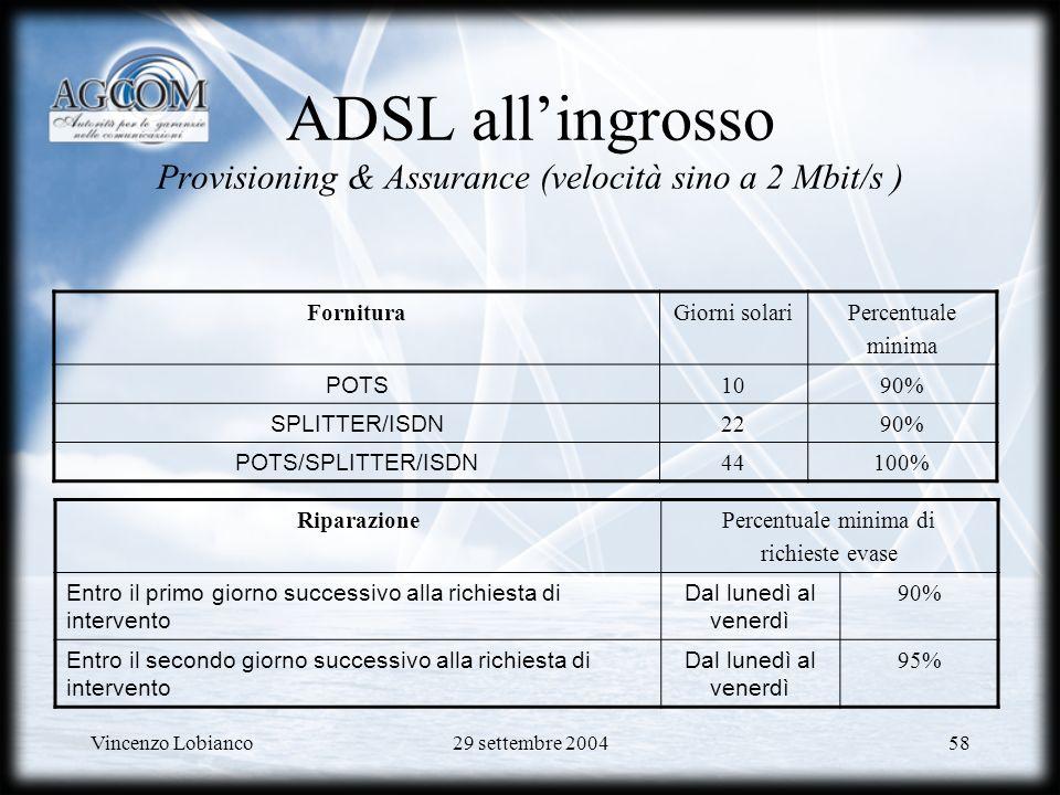 ADSL all'ingrosso Provisioning & Assurance (velocità sino a 2 Mbit/s )