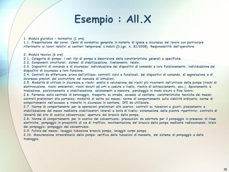 Esempio : All.X