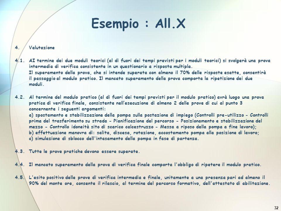 Esempio : All.X 4. Valutazione