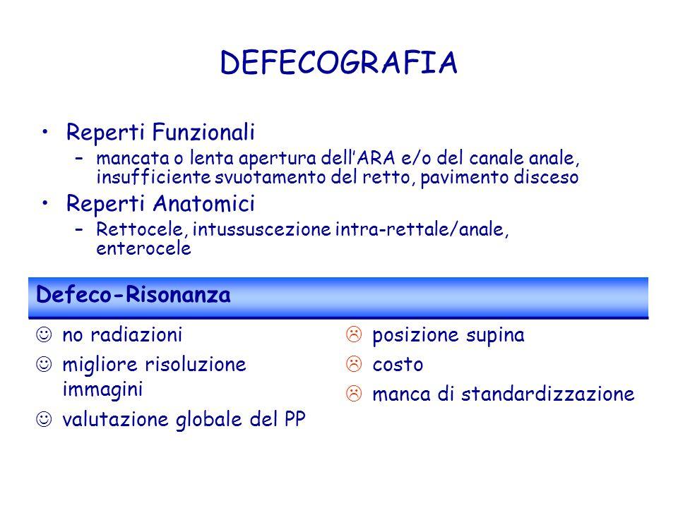 DEFECOGRAFIA Reperti Funzionali Defeco-Risonanza Reperti Anatomici