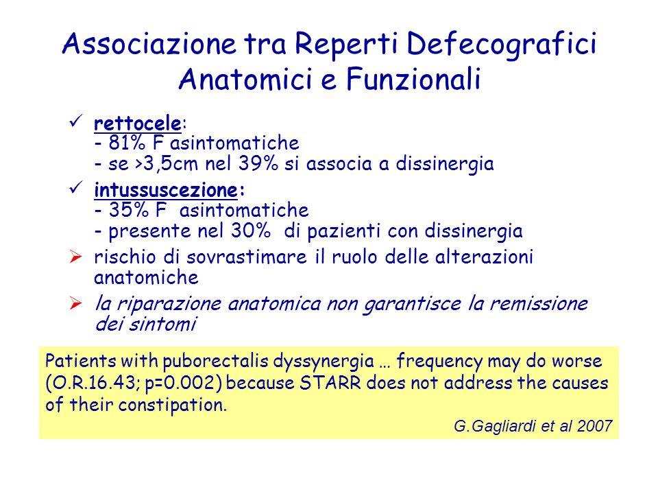 Associazione tra Reperti Defecografici Anatomici e Funzionali