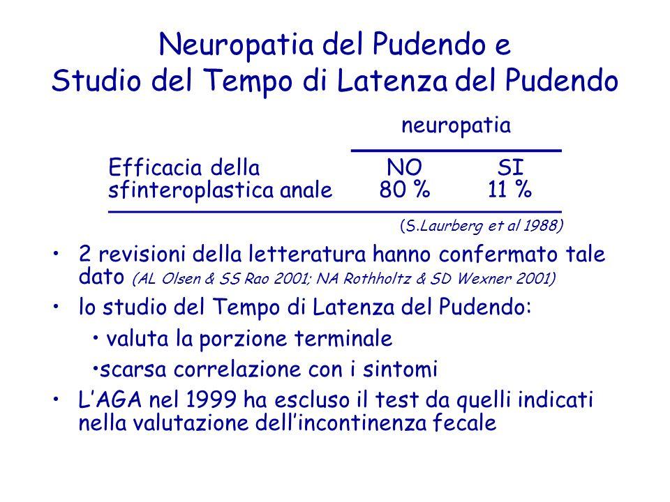 Neuropatia del Pudendo e Studio del Tempo di Latenza del Pudendo