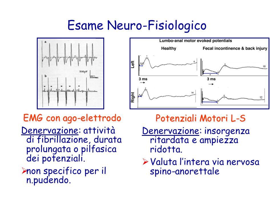 Esame Neuro-Fisiologico