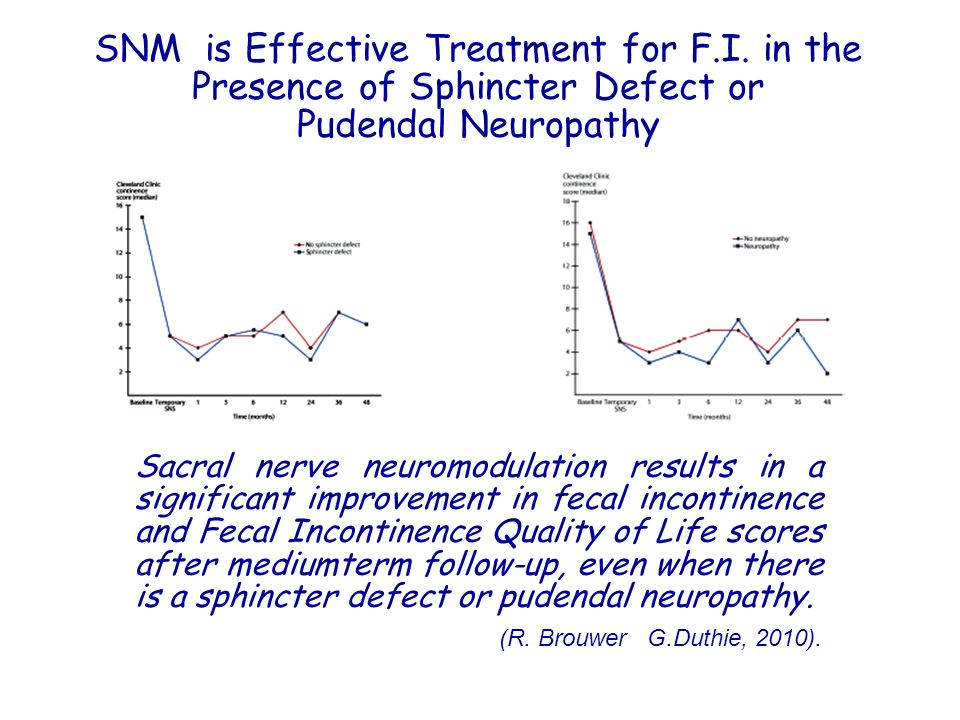 SNM is Effective Treatment for F. I