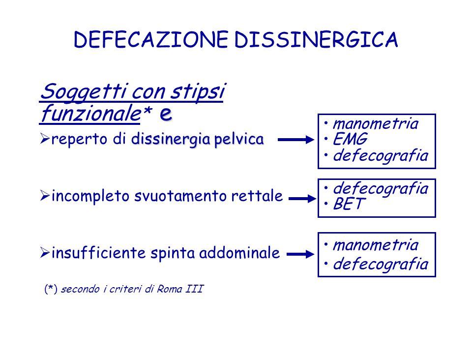 DEFECAZIONE DISSINERGICA
