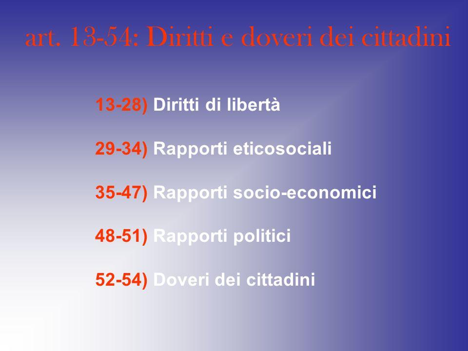 art. 13-54: Diritti e doveri dei cittadini