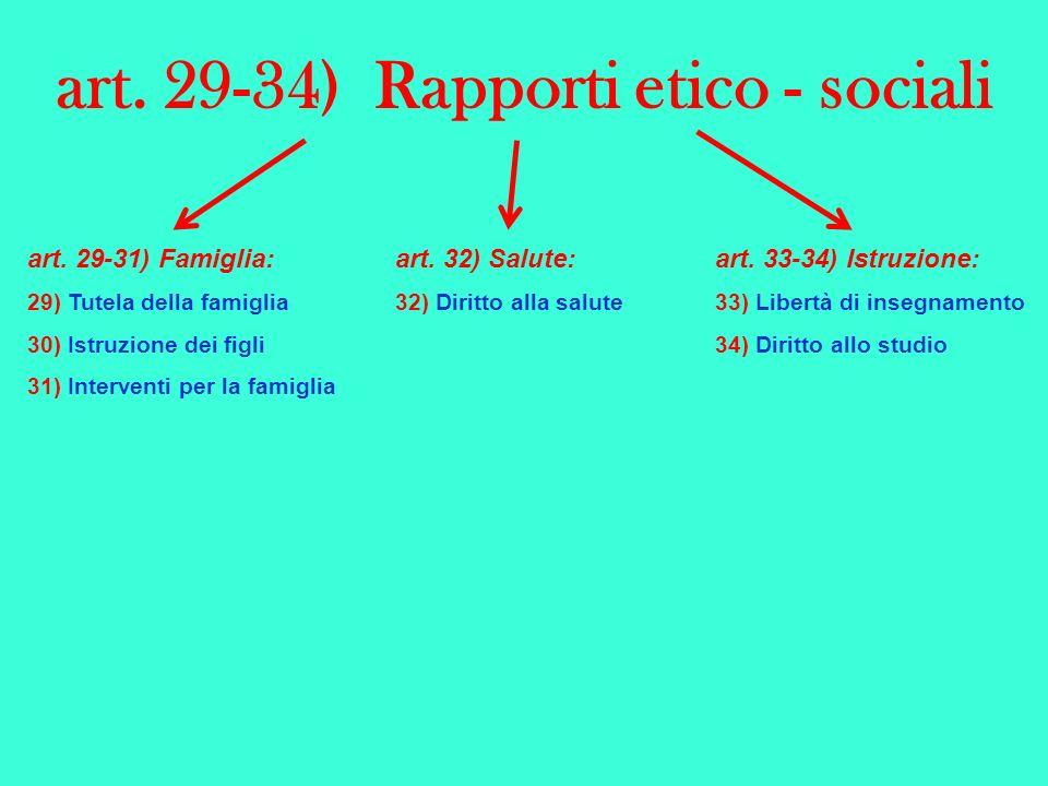 art. 29-34) Rapporti etico - sociali