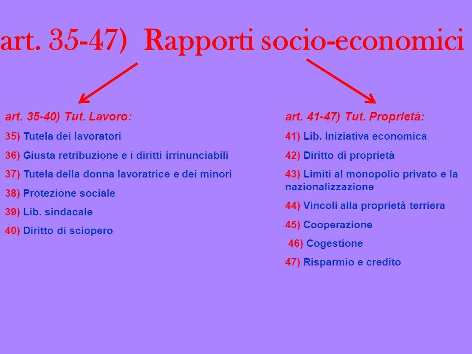 art. 35-47) Rapporti socio-economici