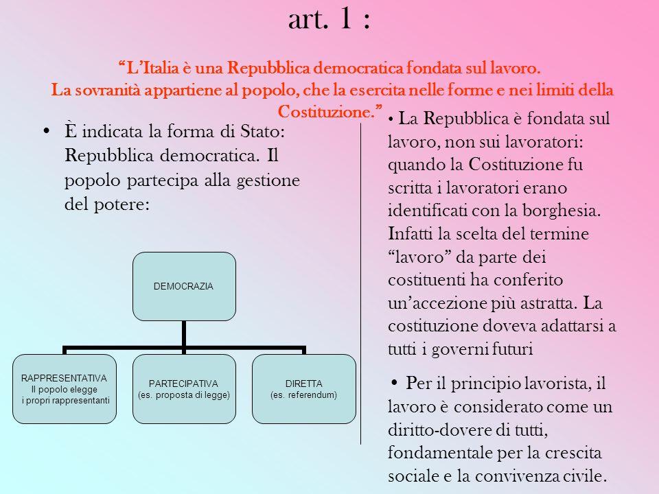 art. 1 : L'Italia è una Repubblica democratica fondata sul lavoro