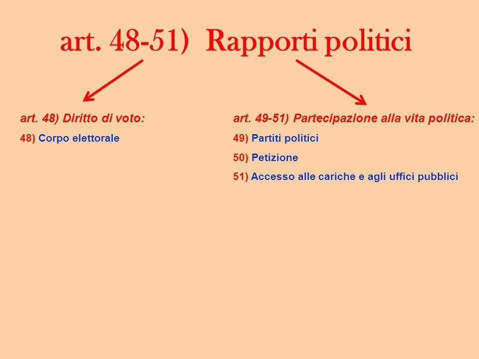 art. 48-51) Rapporti politici