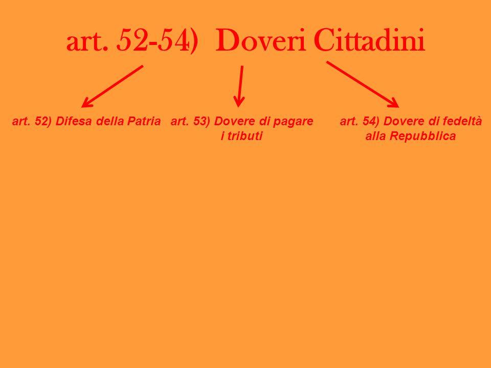 art. 52-54) Doveri Cittadini