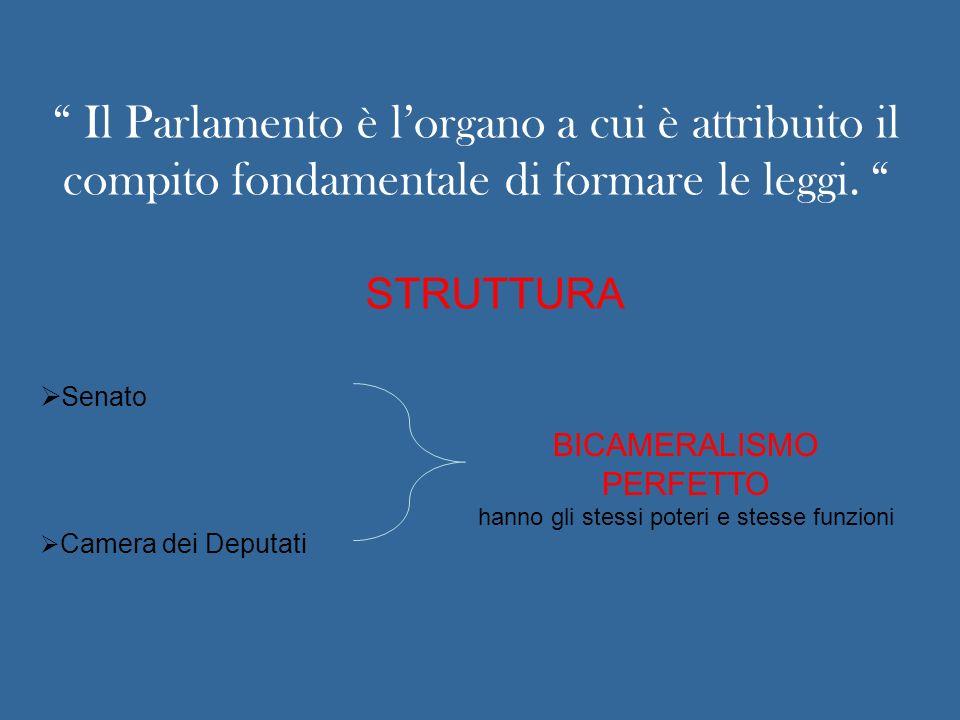 Il Parlamento è l'organo a cui è attribuito il compito fondamentale di formare le leggi.