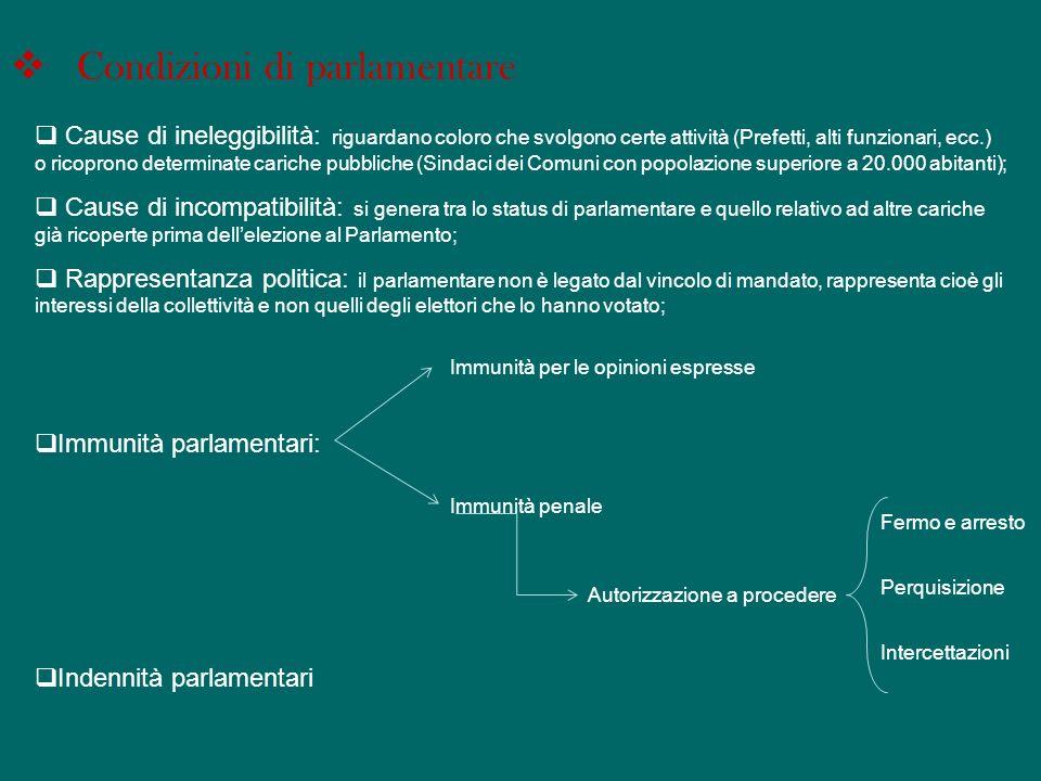 Condizioni di parlamentare