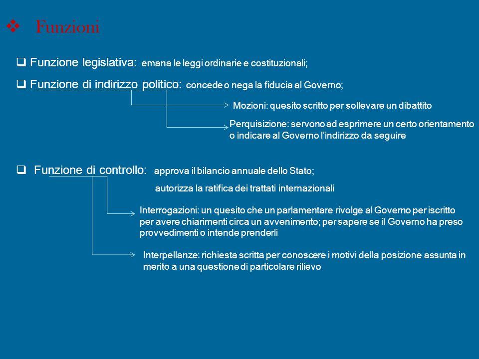 Funzioni Funzione legislativa: emana le leggi ordinarie e costituzionali; Funzione di indirizzo politico: concede o nega la fiducia al Governo;