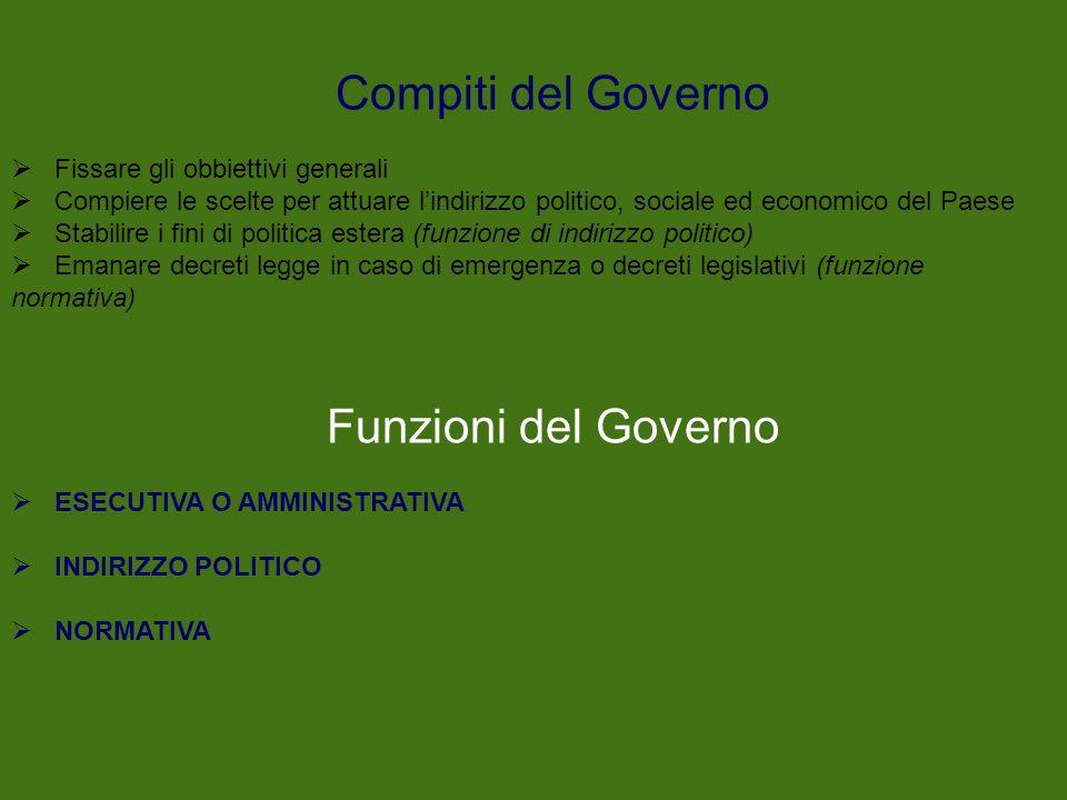 Compiti del Governo Funzioni del Governo