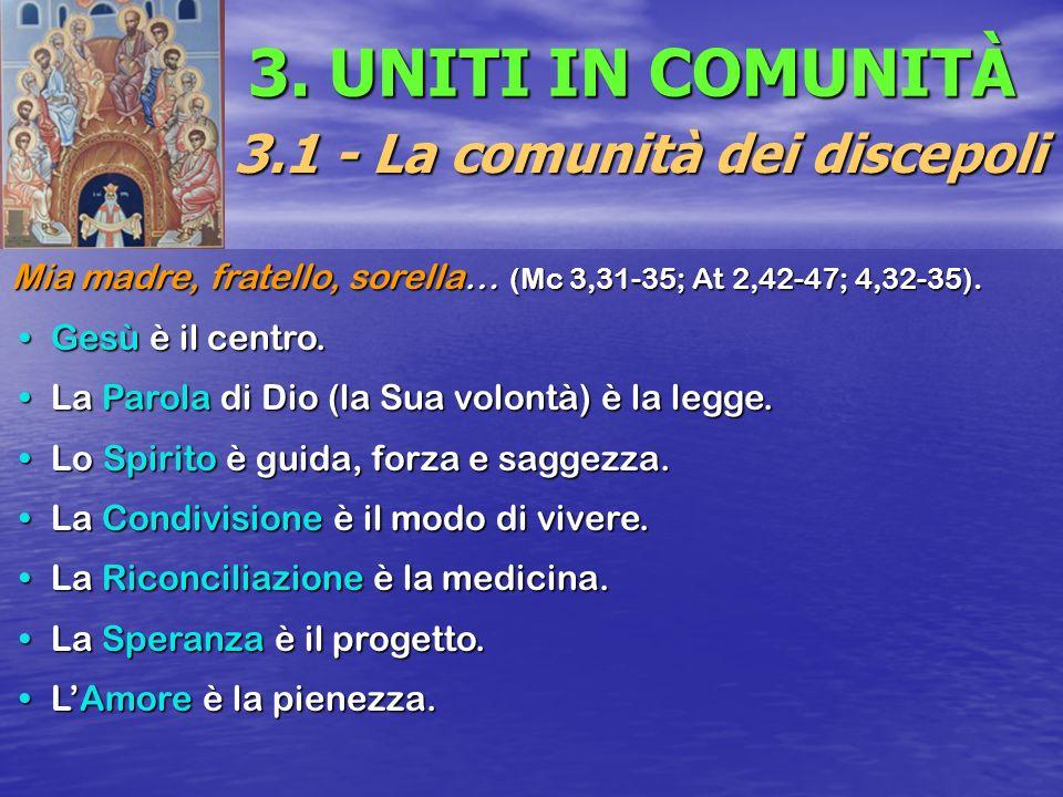 3.1 - La comunità dei discepoli