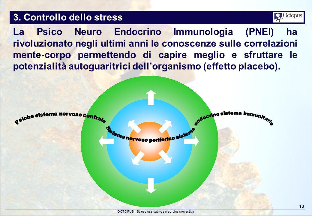 3. Controllo dello stress