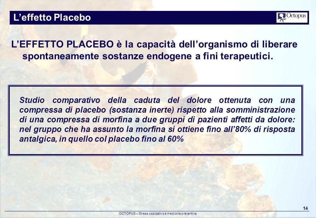 L'effetto Placebo L'EFFETTO PLACEBO è la capacità dell'organismo di liberare spontaneamente sostanze endogene a fini terapeutici.