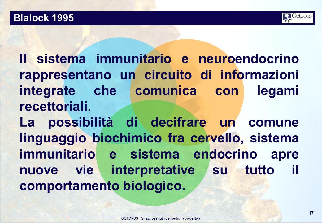 Blalock 1995Il sistema immunitario e neuroendocrino rappresentano un circuito di informazioni integrate che comunica con legami recettoriali.