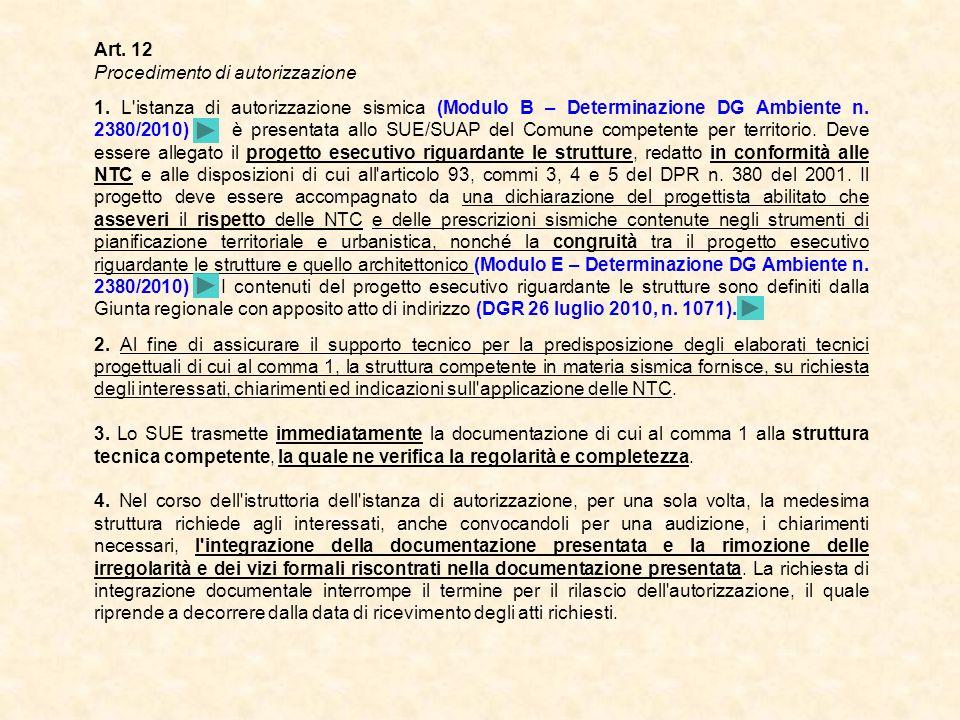 Art. 12 Procedimento di autorizzazione.