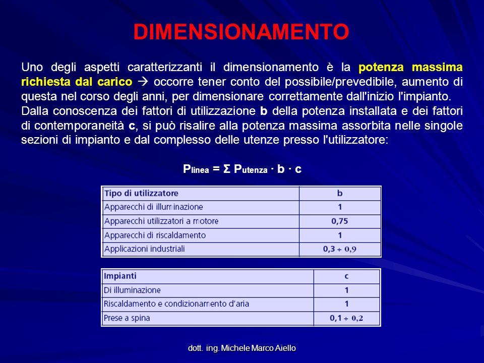 dott. ing. Michele Marco Aiello