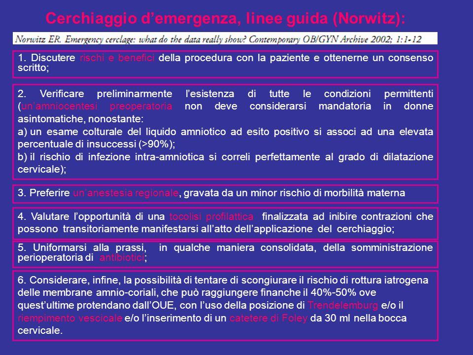 Cerchiaggio d'emergenza, linee guida (Norwitz):
