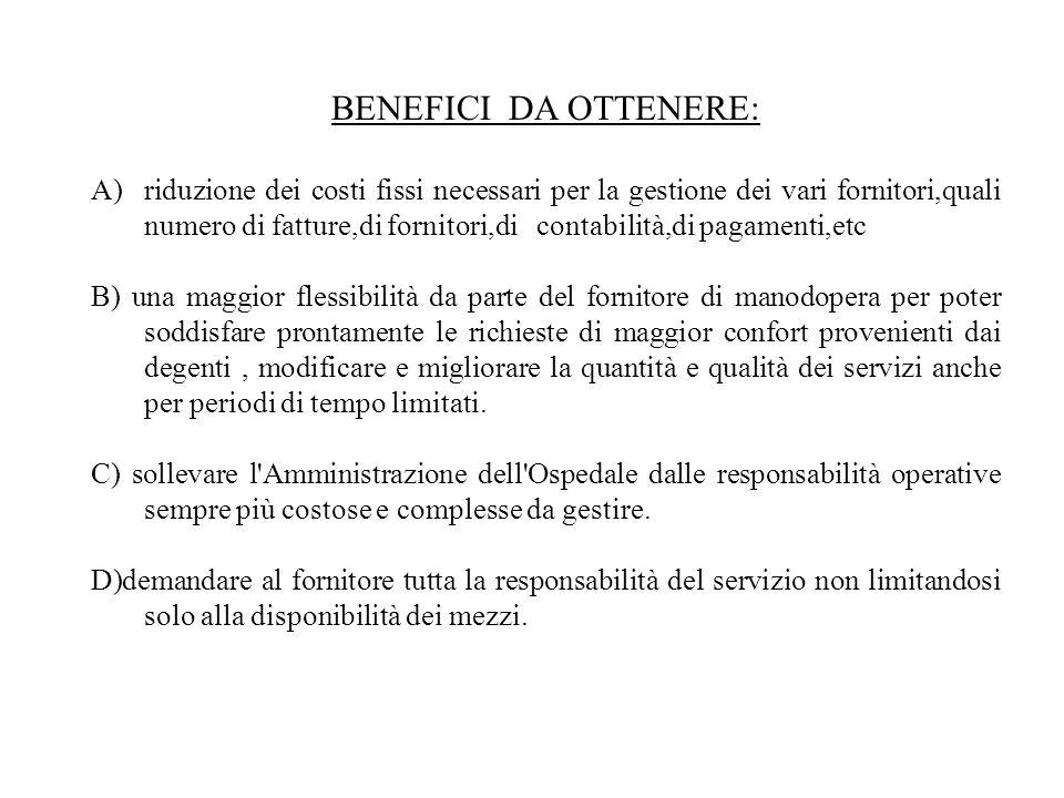 BENEFICI DA OTTENERE: