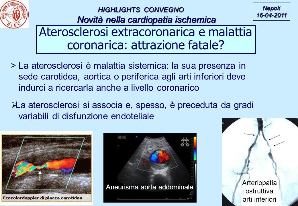 Novità nella cardiopatia ischemica