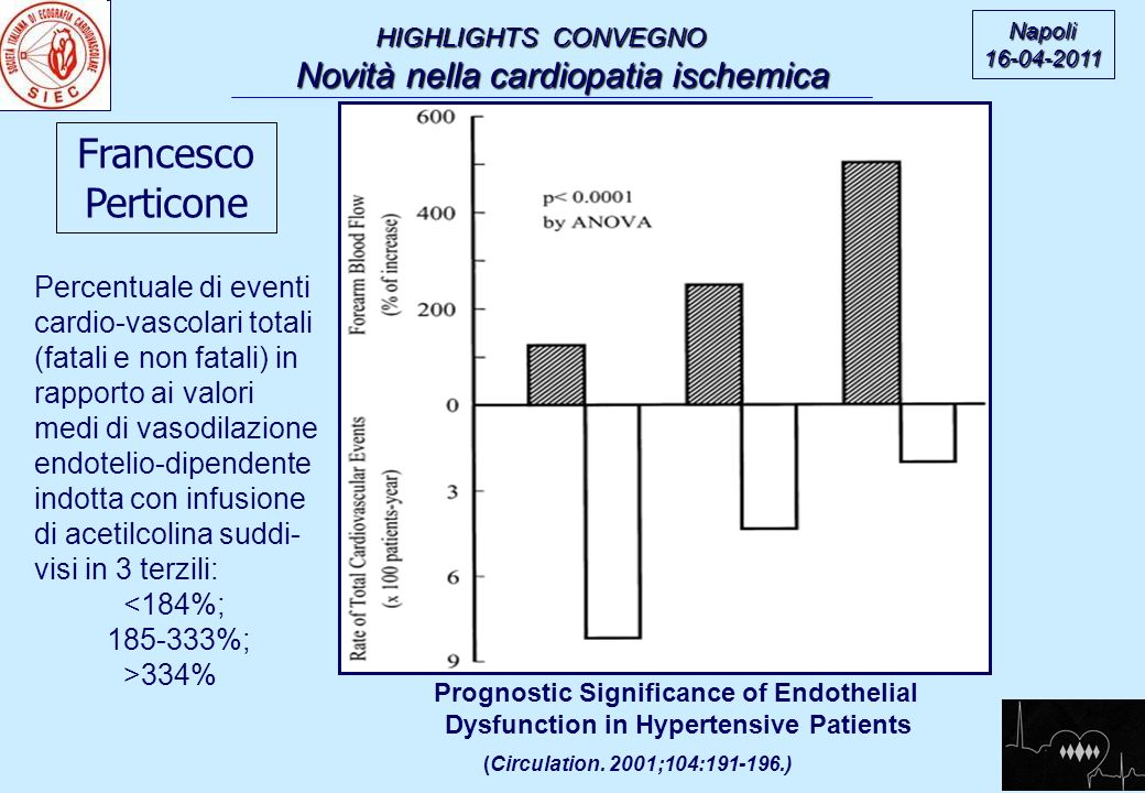 Francesco Perticone Percentuale di eventi cardio-vascolari totali