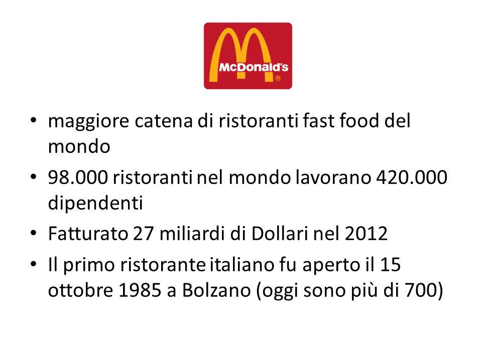 maggiore catena di ristoranti fast food del mondo