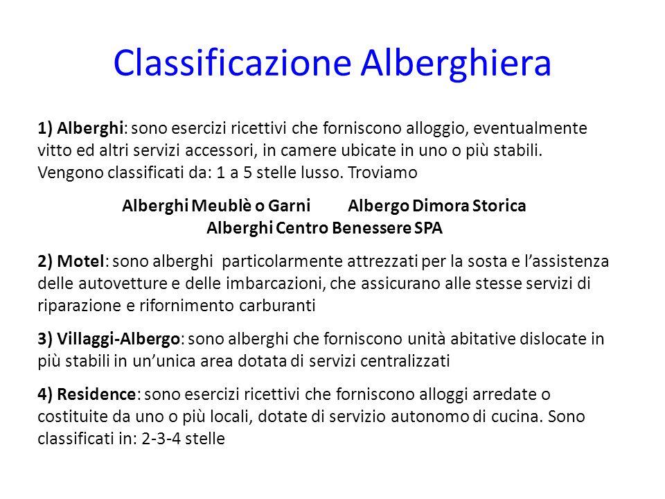 Classificazione Alberghiera