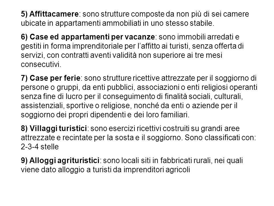 5) Affittacamere: sono strutture composte da non più di sei camere ubicate in appartamenti ammobiliati in uno stesso stabile.