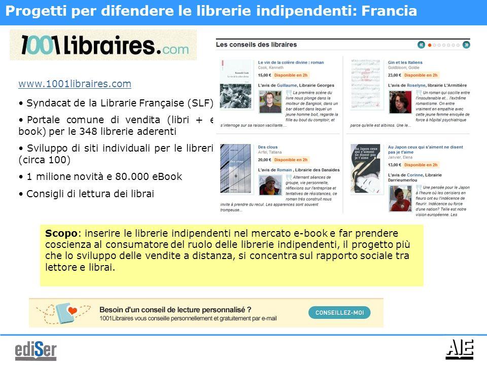 Progetti per difendere le librerie indipendenti: Francia