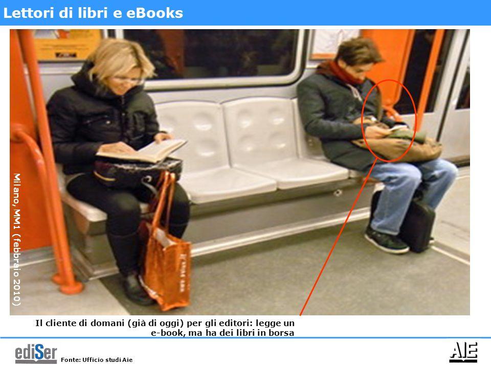 Lettori di libri e eBooks