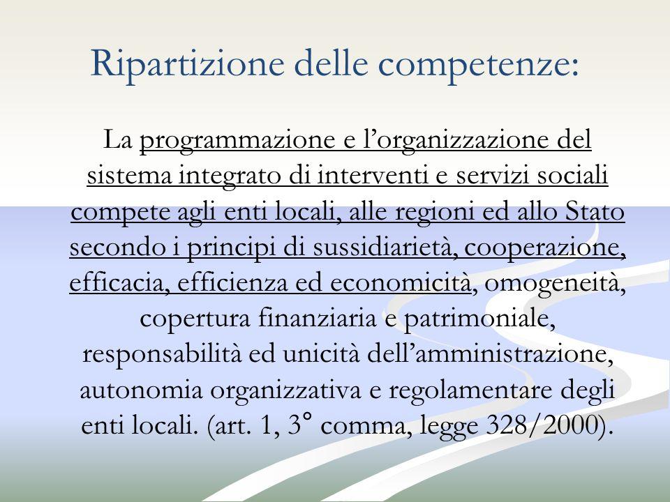 Ripartizione delle competenze: