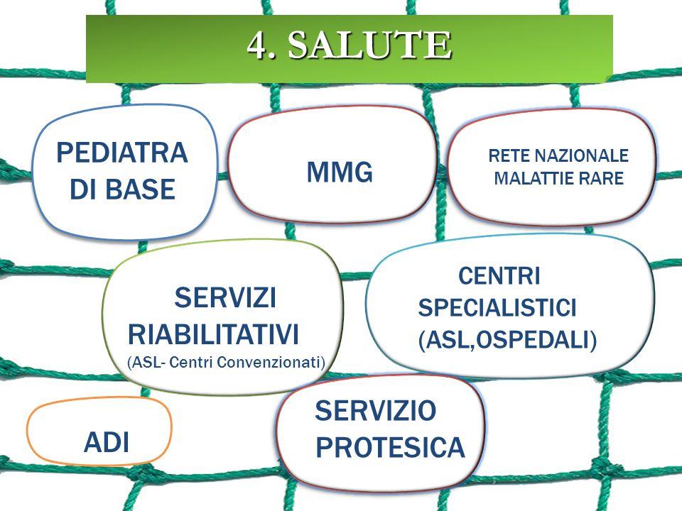 4. SALUTE PEDIATRA DI BASE MMG SERVIZI RIABILITATIVI SERVIZIO