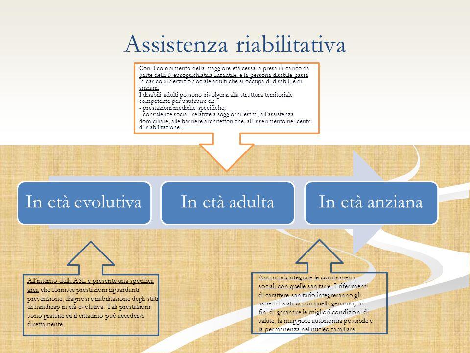 Assistenza riabilitativa